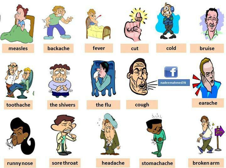 200 KosaKata Penyakit Dan Istilah Medis Dalam Bahasa Inggris LENGKAP - http://www.kuliahbahasainggris.com/200-kosakata-penyakit-dan-istilah-medis-dalam-bahasa-inggris-lengkap/