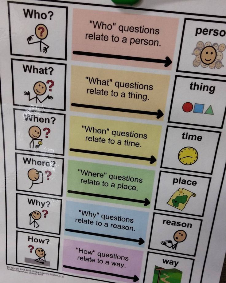 "201 Likes, 35 Comments - Teach Love Autism (@teachloveautism) on Instagram: ""Love this visual for when you're asking questions that you want to help your students understand…"""