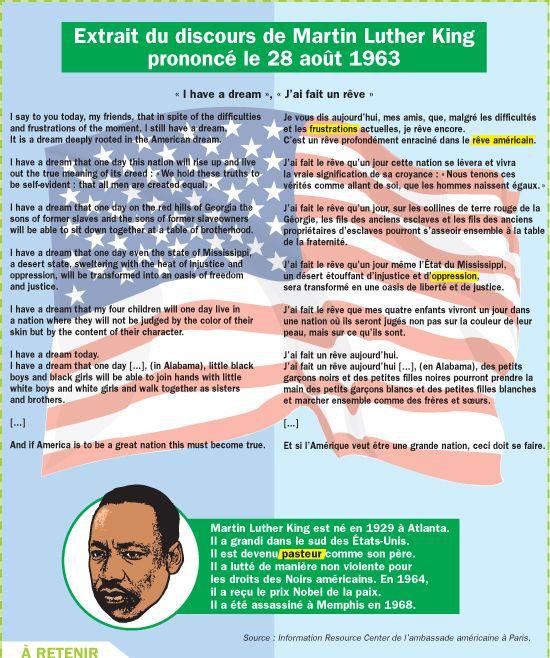 Fiche exposés : Extrait du discours de Martin Luther King prononcé le 28 août 1963