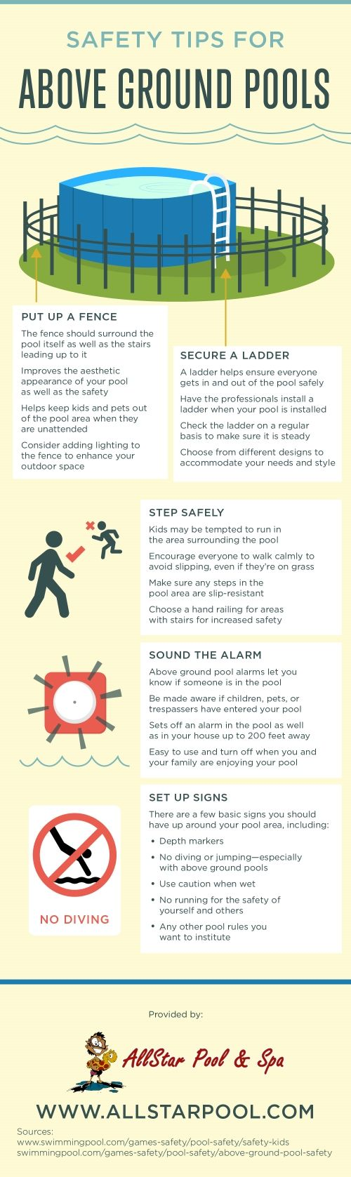 Even if your kids know not to run in the pool area, they tend to be forgetful; this is why it helps to remind them whenever necessary! Read this infographic for more on above ground pool safety. #pool liners #above ground  #inground  #swim spa  #infographic #data visualization