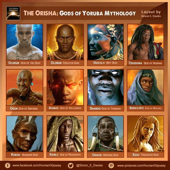 In the beginning of Yoruba mythology, the universe was composed of two elements, the ethereal sky above and a watery chaos below. Description from ancient-code.com. I searched for this on bing.com/images