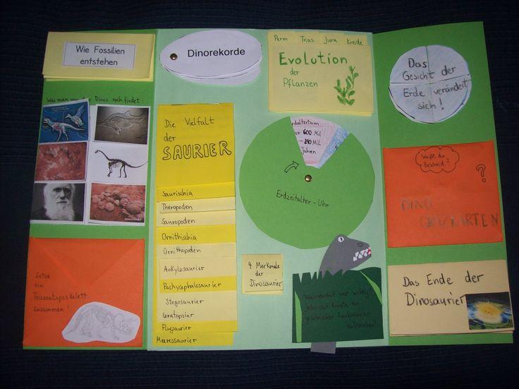 Lapbooks in der Grundschule: Dinosaurier Lapbook