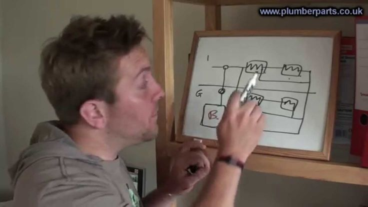 How to Balance Heating System Radiators - Plumbing Tips