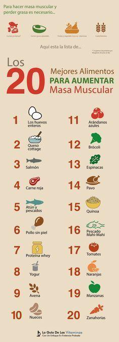 Los 20 Mejores Alimentos Para Aumentar Masa Muscular