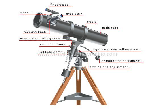 ASTRONOMY :: ASTRONOMICAL OBSERVATION :: REFLECTING TELESCOPE ...