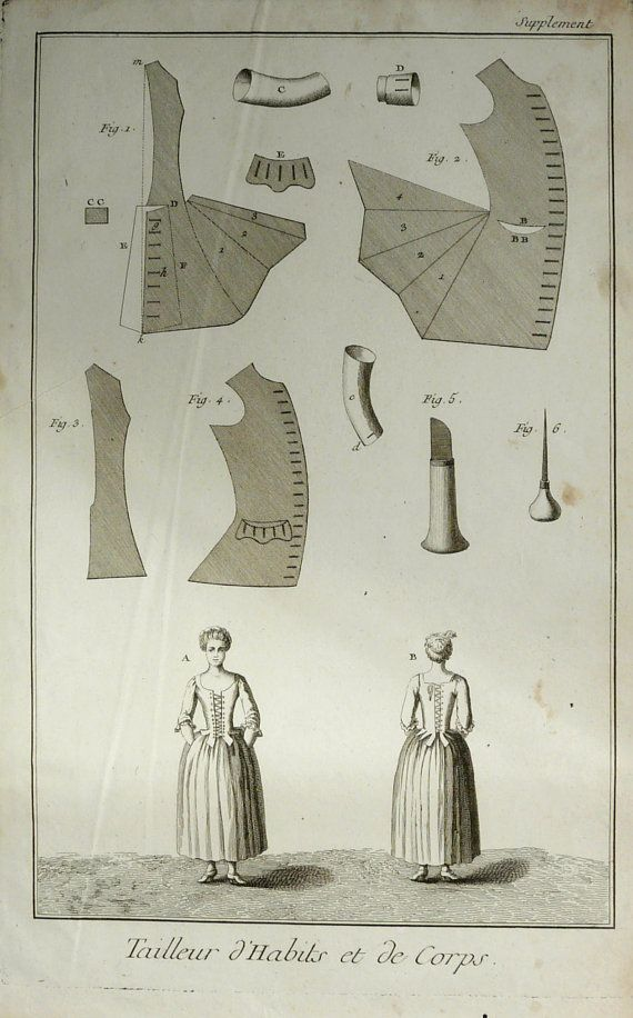 1786 Antique rare Diderot Encyclopaedia
