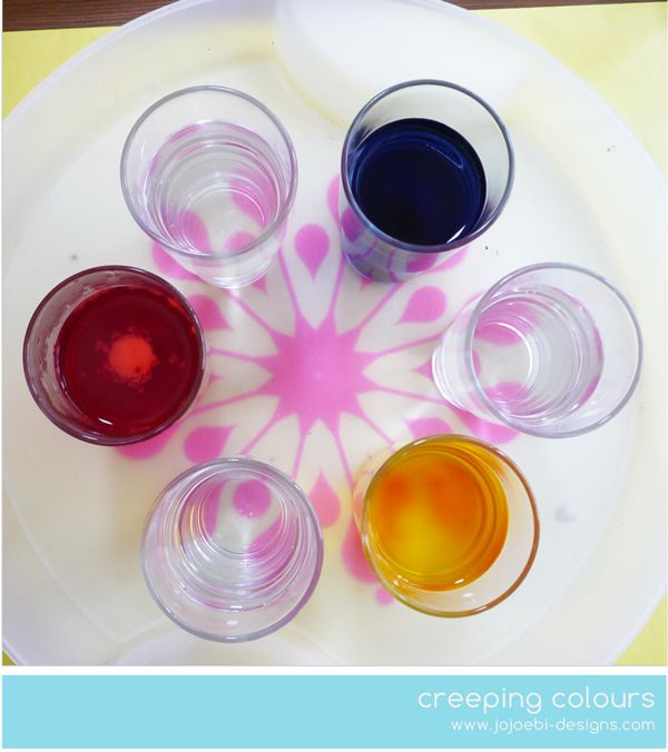 How colouring mixing can teach patience...