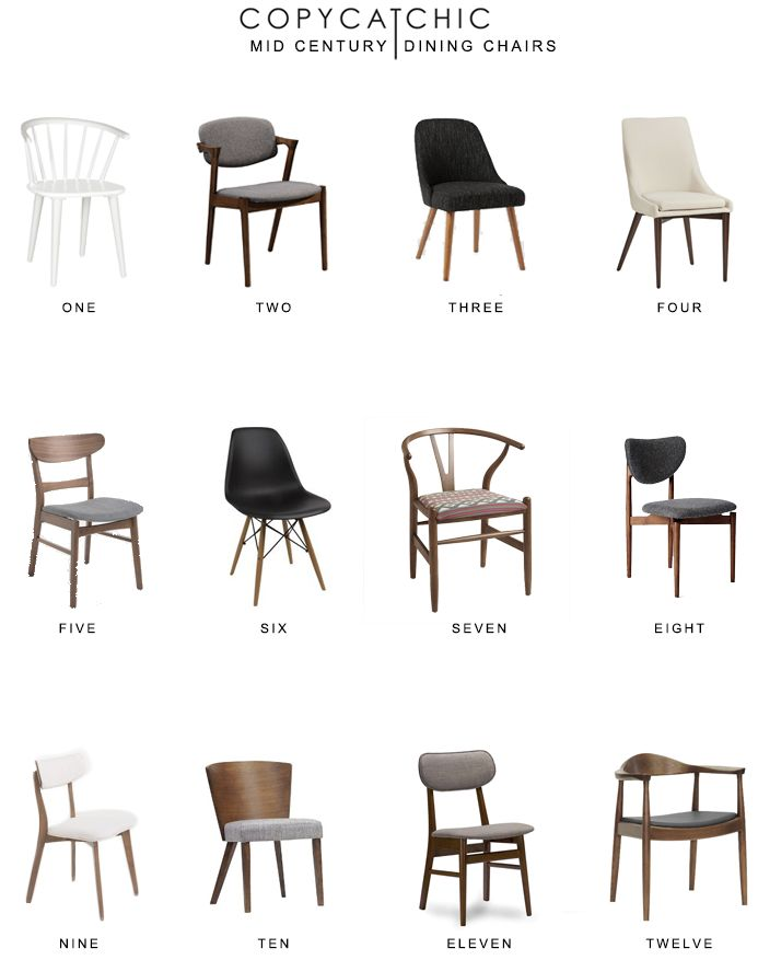 Home trends | All of our favorite mid-century inspired dining chairs | copycatchic luxe living for less budget home decor and design http://www.copycatchic.com/2017/01/mid-century-dining-chair-round-up.html?utm_campaign=coschedule&utm_source=pinterest&utm_medium=Copy%20Cat%20Chic&utm_content=Mid%20Century%20Dining%20Chair%20Round%20Up