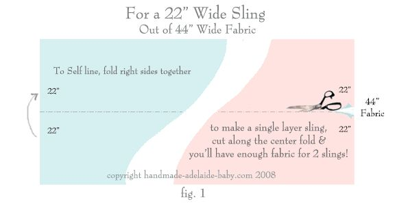 baby sling pattern fig. 1