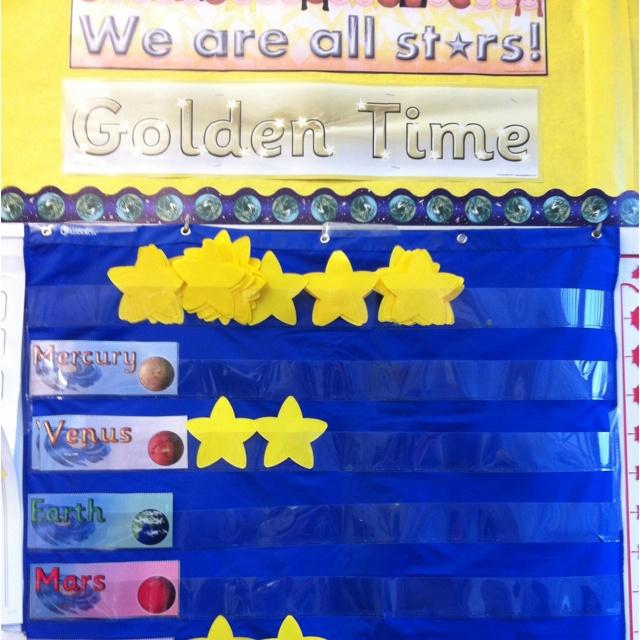 Classroom Reinforcement Ideas : Classroom groups rewards positive reinforcement my