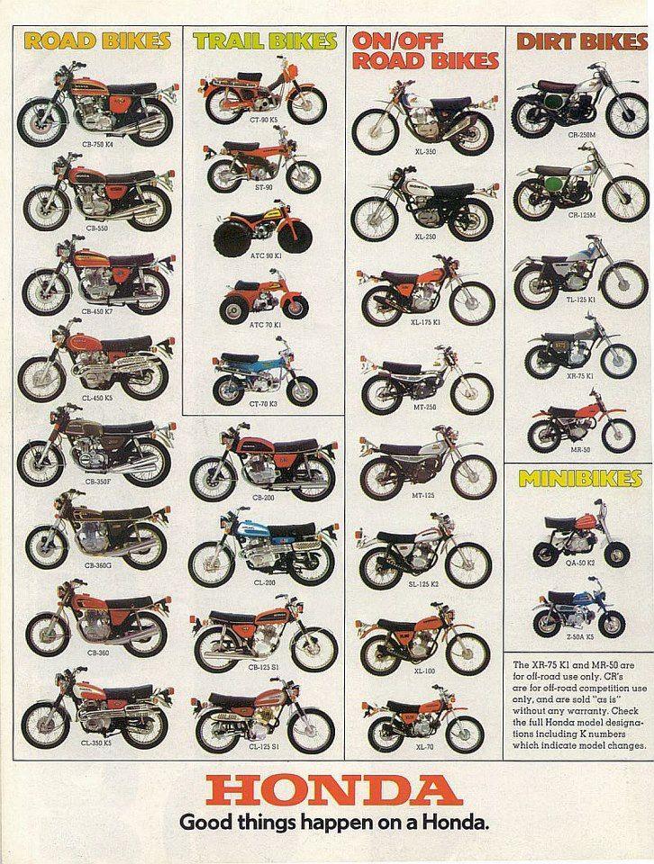 Early 70's Hondas https://plus.google.com/+JohnPruittMotorCompanyMurrayville/posts