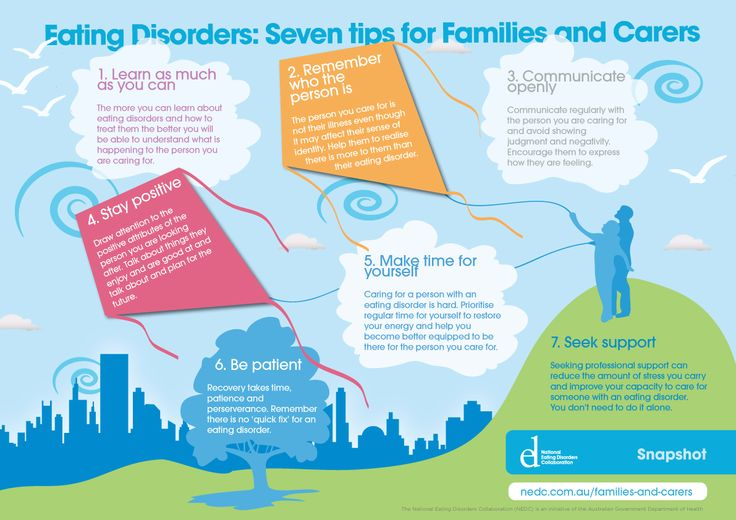 Eating Disorders: The Role of Family & Friends