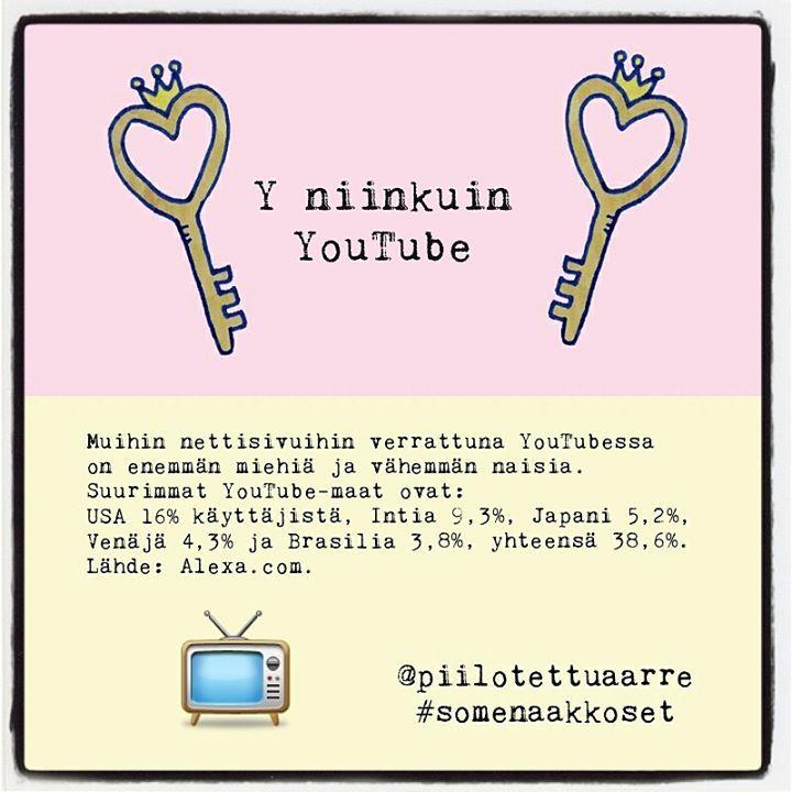 YouTube on Alexan mukaan suosituin somepalvelu Suomessakin. #somenaakkoset