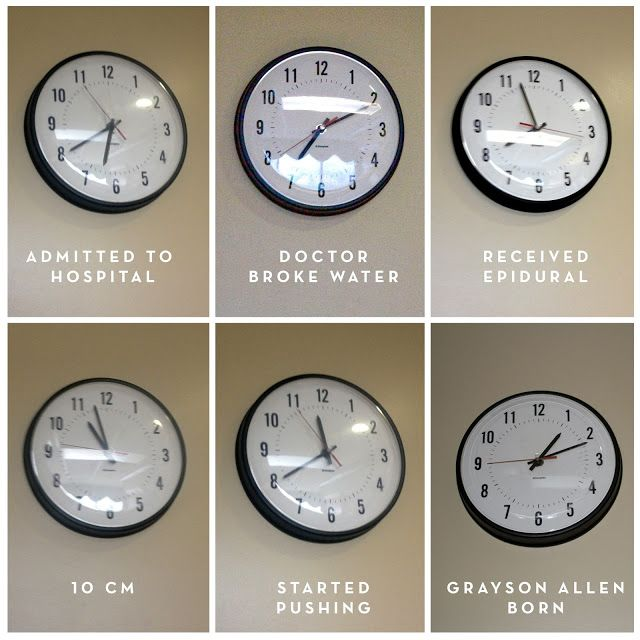 Neat pictures of milestones during labor. Only add AM/PM and/or days if it takes that long