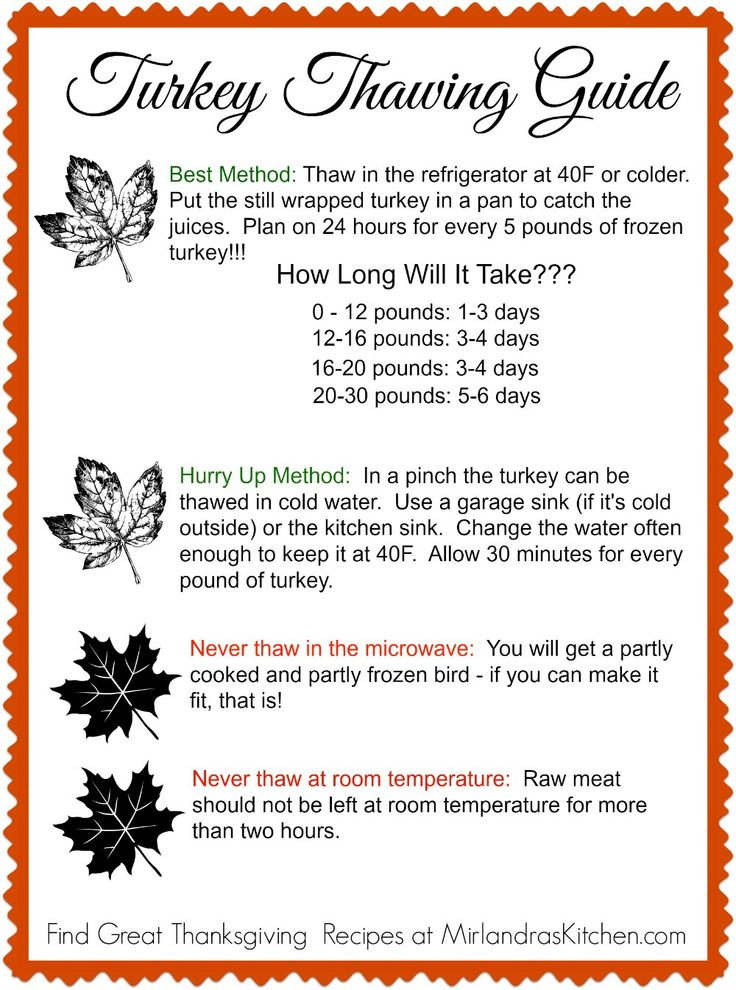 Everything you need to know about thawing a turkey!!!  There are safe ways and not safe ways.  Hint: If your plan is a hairdryer you are in trouble!  To thaw the bird correctly you need to start up to six days in advance!  Time to get thawing.