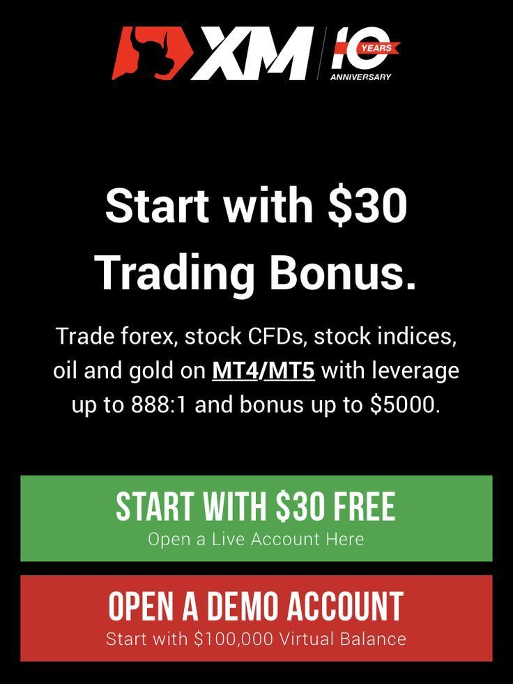 Start With 30 Without Deposit Trade Rich Money Forex World