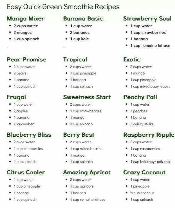 Green Smoothie Recipes/Magic Bullet