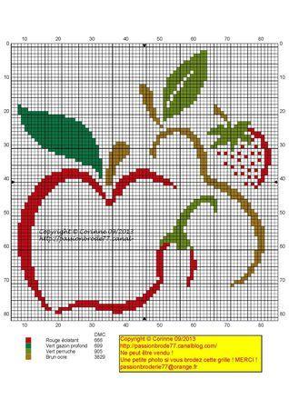 cuisine - kitchen - fruits - point de croix-cross stitch - broderie-embroidery- Blog : http://broderiemimie44.canalblog.com/
