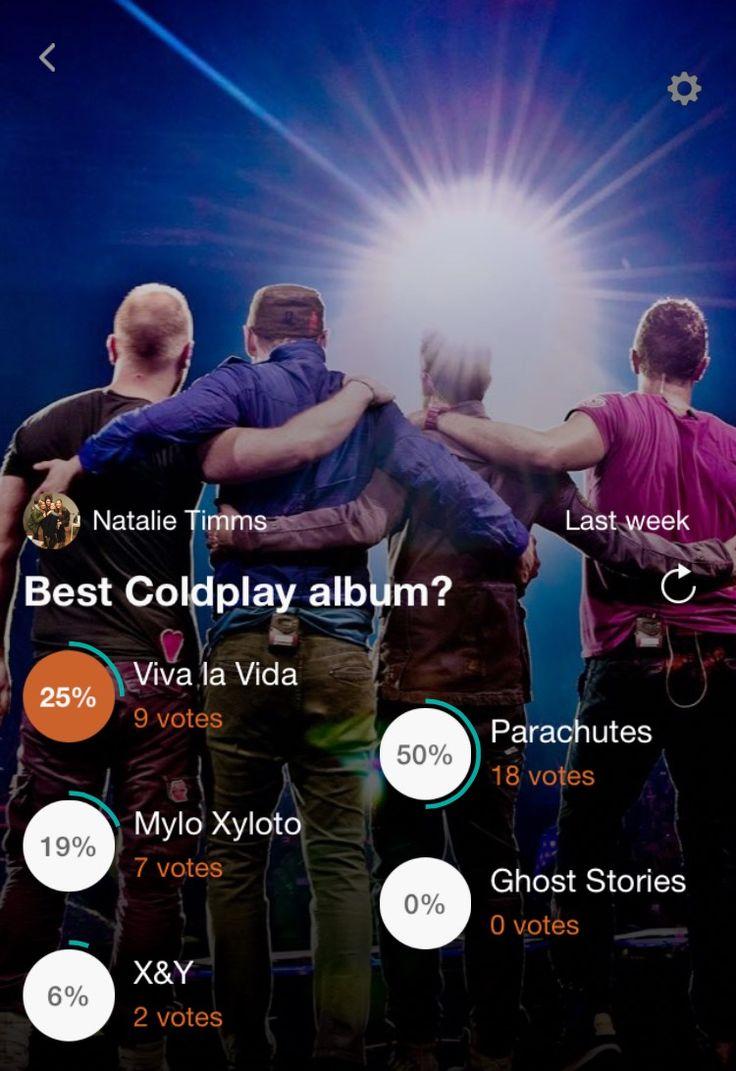 Best Coldplay album? #Coldplay #music #Yopine #technology #iPhone #apps #VivaLaVida #Parachutes #GhostStories