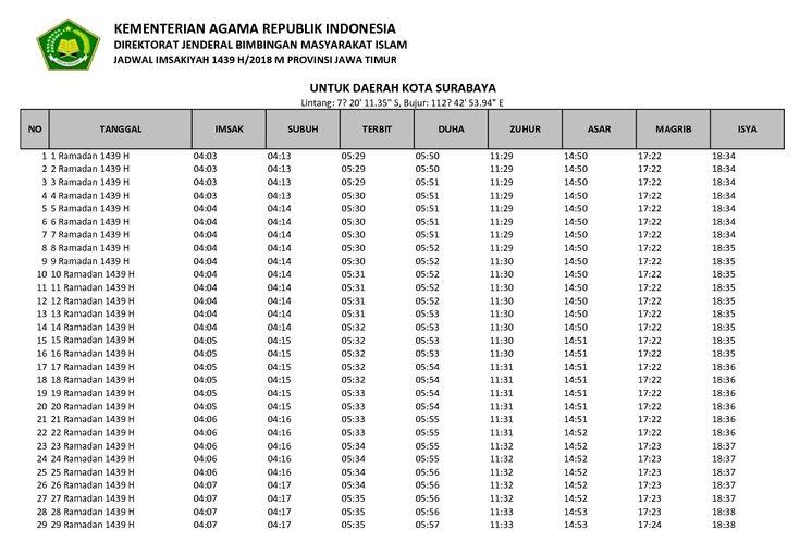 Jadwal Sholat dan Imsyakiyah Puasa Ramadan 1439h 2018m Kemenag