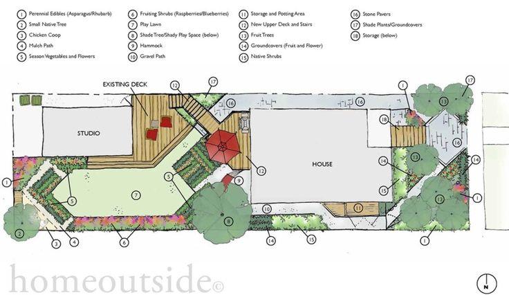 an urban homestead into 4,000 square feet Landscape
