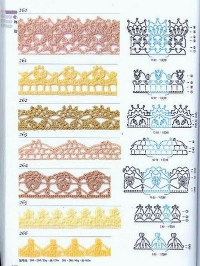Crocheting Borders : ... Crochet Board on Pinterest Free pattern, Crochet borders and Crochet