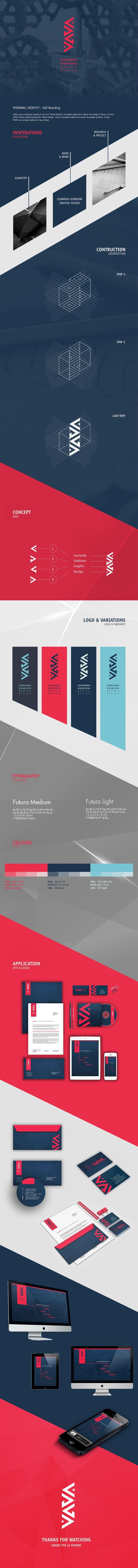A importância de se ter uma marca pessoal // Branding Leonardo Gubbioni