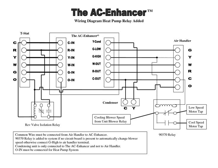 electrical home wiring basics pdf 28   hvac wire diagram   diagrams hvac wire diagram home wiring  diagrams hvac wire diagram home wiring