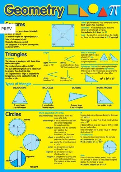 Geometry Maths Educational Poster Chart
