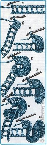 Master-class Crochet: Knit ruff Threads Recreation.  Photo 13