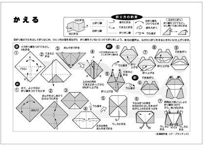 かえる折り図.jpg
