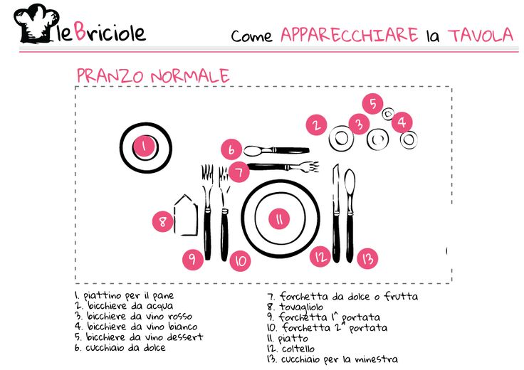 pranzo-normale1.png (842×595)