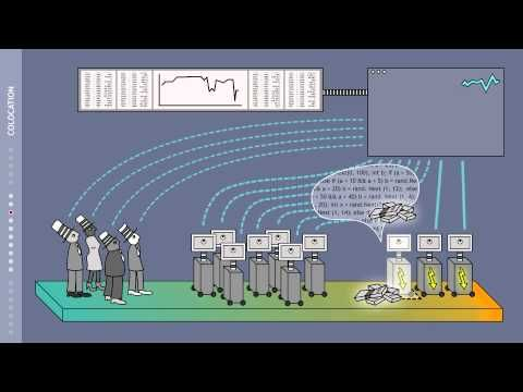High Frequency Trading - YouTube
