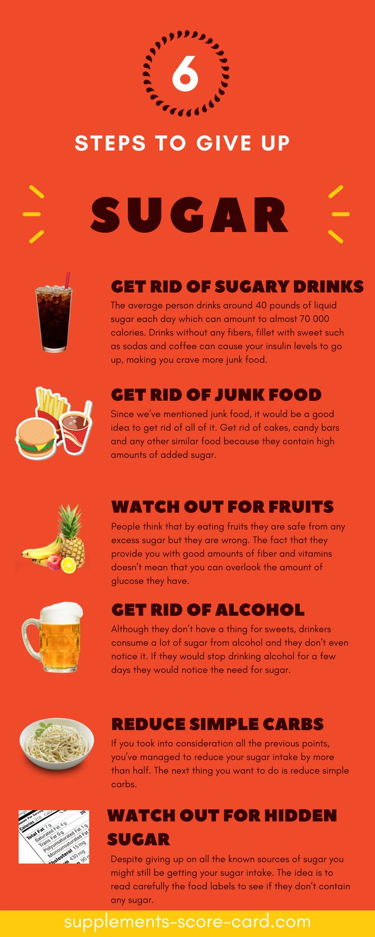 6 Steps to Give Up Sugar