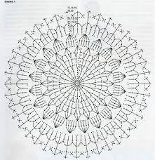 Imagini pentru панамка крючком схема