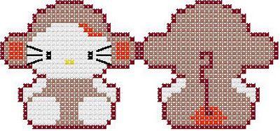 Llavero Hello Kitty Ratón