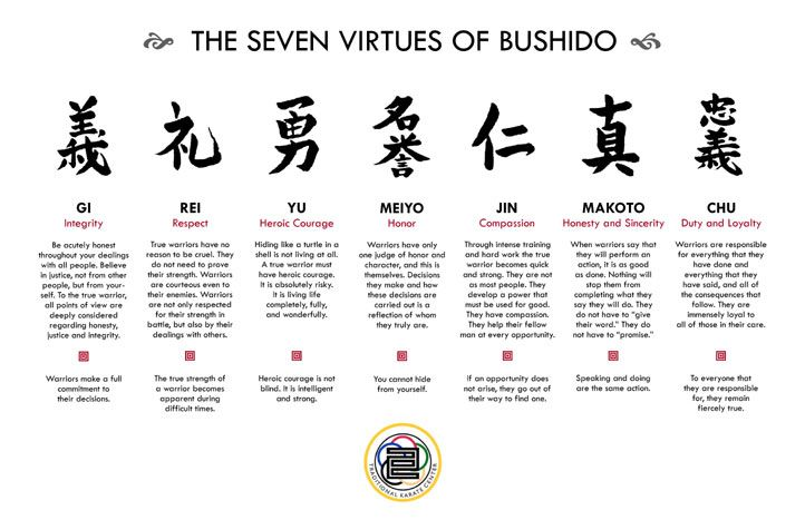 17 best images about bushido on pinterest armors martial arts and philosophy. Black Bedroom Furniture Sets. Home Design Ideas