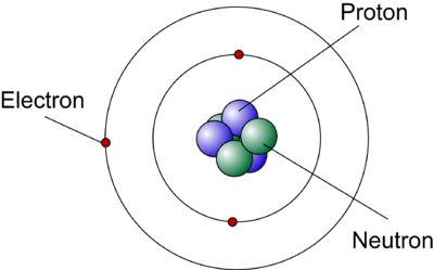 atomic model - Google Search