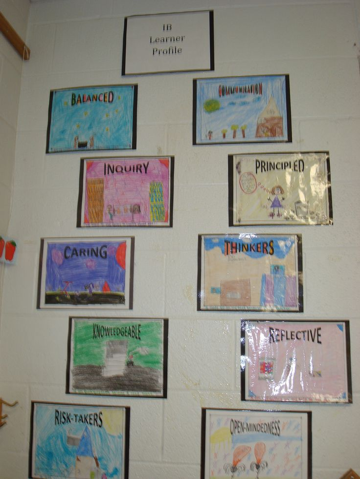 I love this display idea. It reminds me of the saying 'use it, don't laminate it'. It's much better to engage the students by getting them to make their own learner profile display rather than just sticking one on the wall.