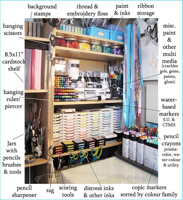 Hidden closet storage--a corner of my craft room stuffed with stuff