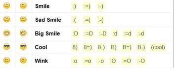 Bildergebnis für emoji smiley bedeutung