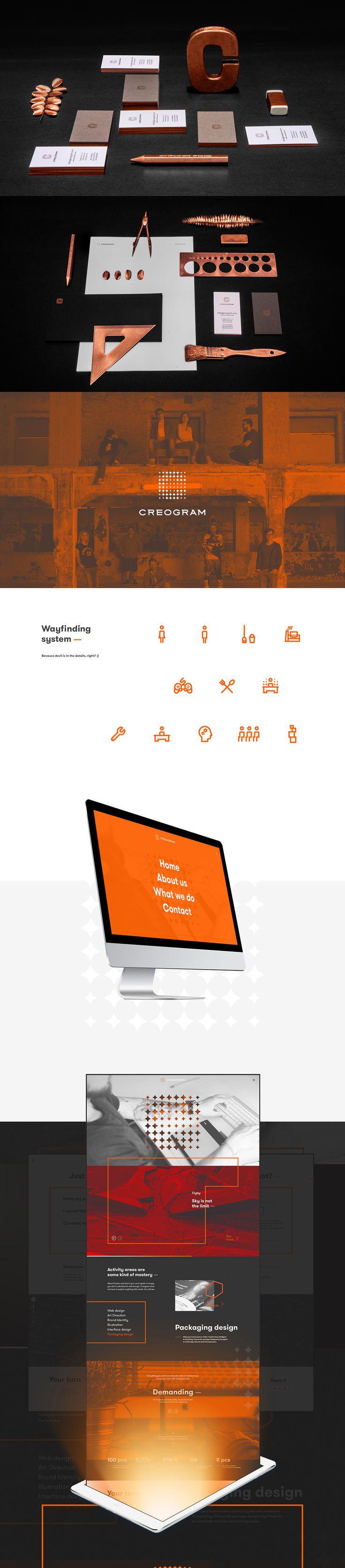 Creogram on Branding Served