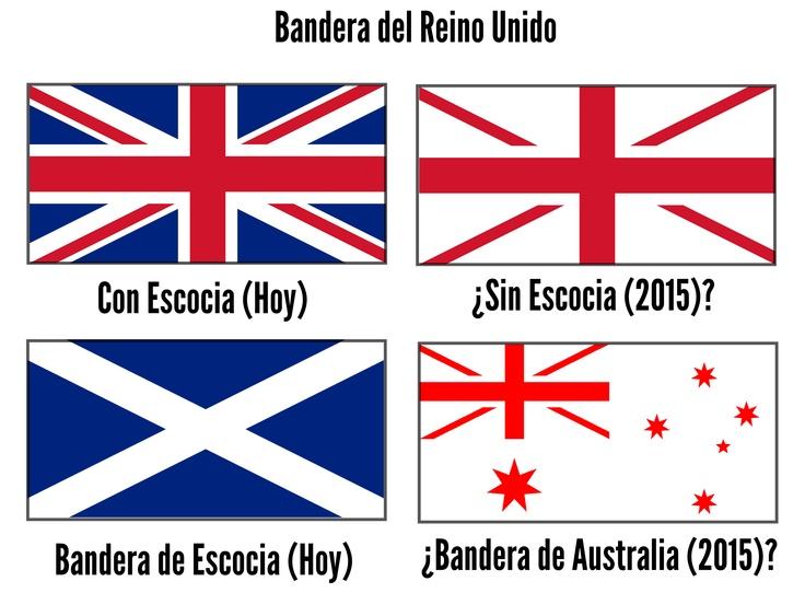 A finales de 2014, los escoceses definirán en un referéndum si se independizarán del Reino Unido o Gran Bretaña. Ahora, de darse la independencia, la bandera actual del Reino Unido se eliminaría el color azul que predomina, ya que cabe recordar que esta bandera está compuesta por la fusión de las banderas de los diferentes reinos que la conforman: Escocia, Inglaterra, Irlanda del Norte. ¿Se imaginarían la bandera del Reino Unido así para el 2015? ¿y la de Australia?