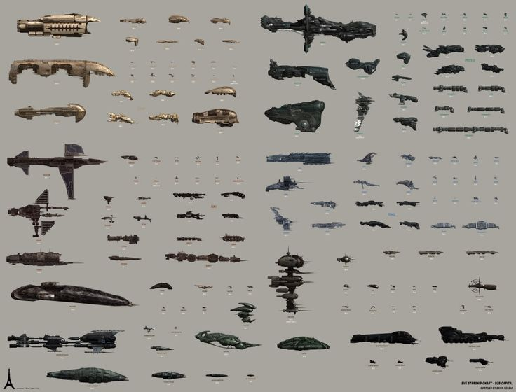 Bien connu 25 best Eve Online images on Pinterest | Spaceship, Spaceships and  YS48
