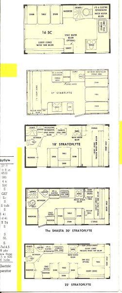 73 Shasta Camper Models-Specs-Layouts  Brochure Right