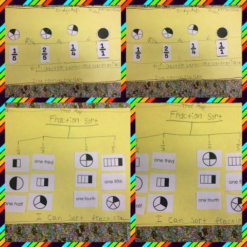 Fractions with Thinking Maps...love it for comparing fractions!