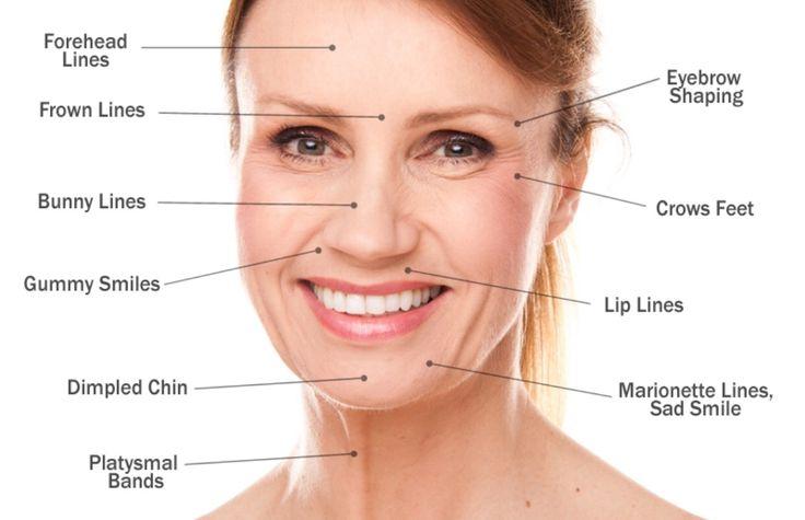 Facial tens unit