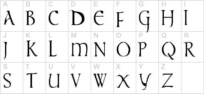 8 Ancient Roman Fonts Images - Ancient Roman Font Styles, Ancient ...