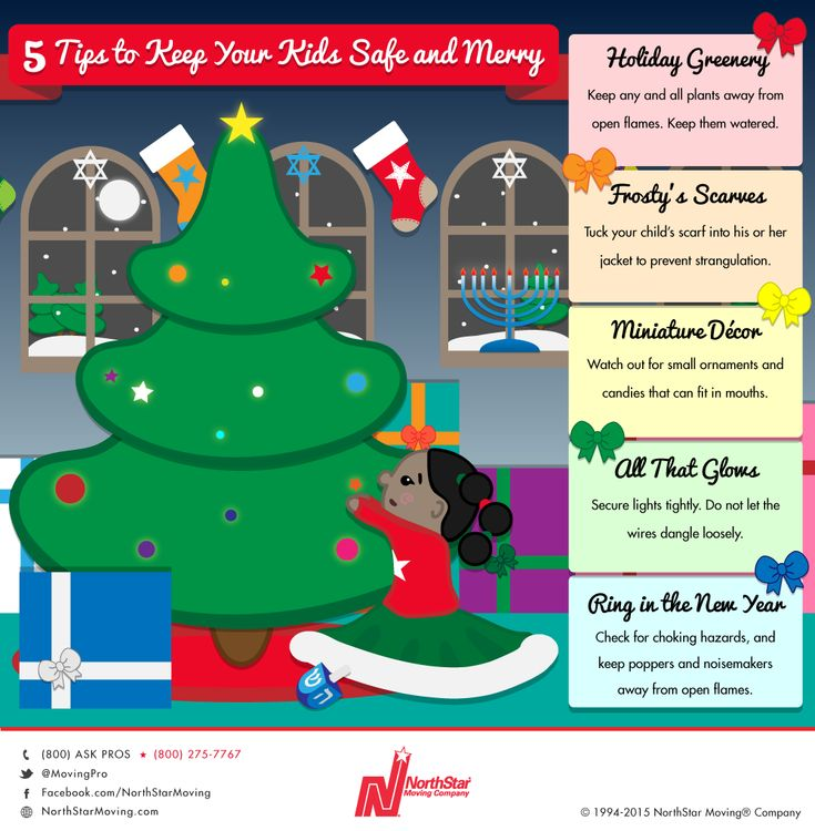 Check it Twice: Keep Your #Kids Safe with this #Holiday #Safety Checklist.