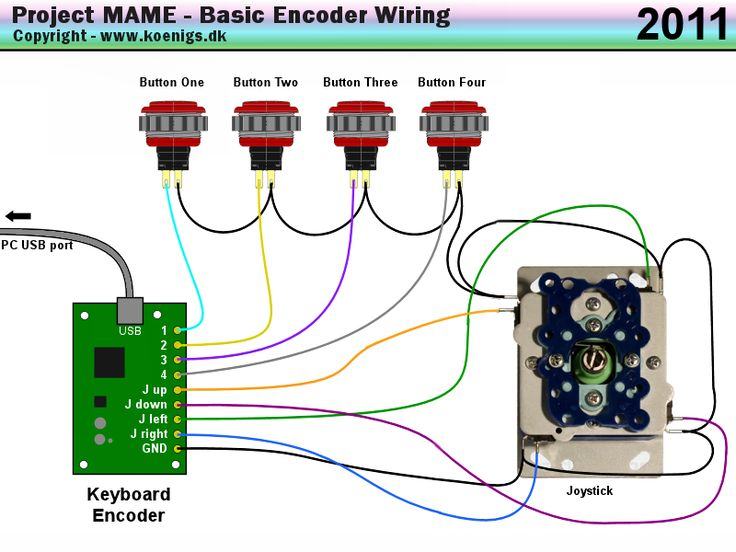 wiring diagram for usb cable project mame - basic arcade and mame joystick and push ...